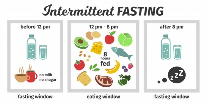 intermittent fasting quick start guide for beginners